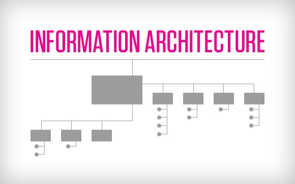 Respondcreate respond 39 simple straight forward Architecture site web